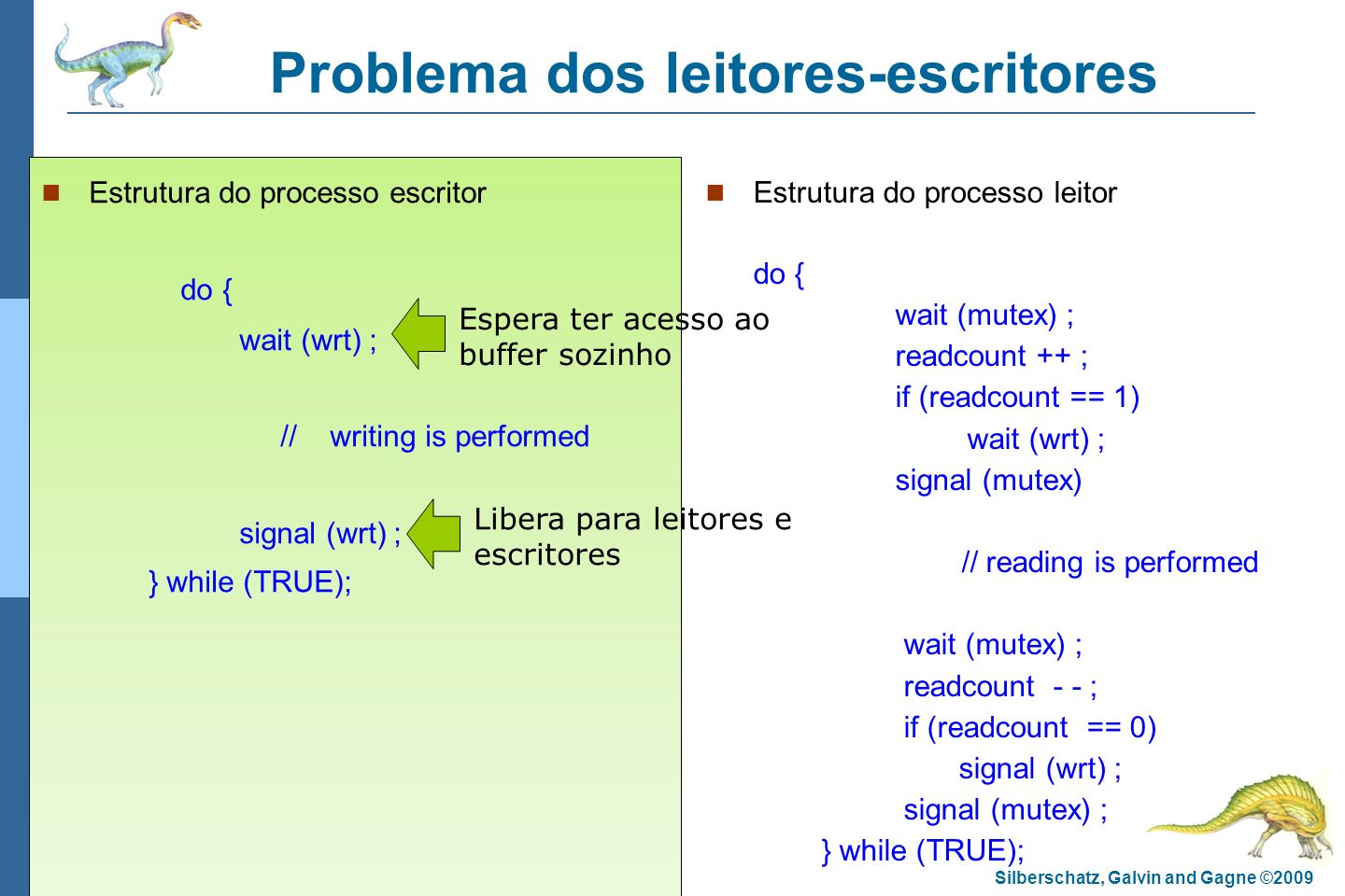 6.44 Silberschatz, Galvin and Gagne ©2009 Operating System Concepts – 8 th Edition Problema dos leitores-escritores Estrutura do processo escritor do