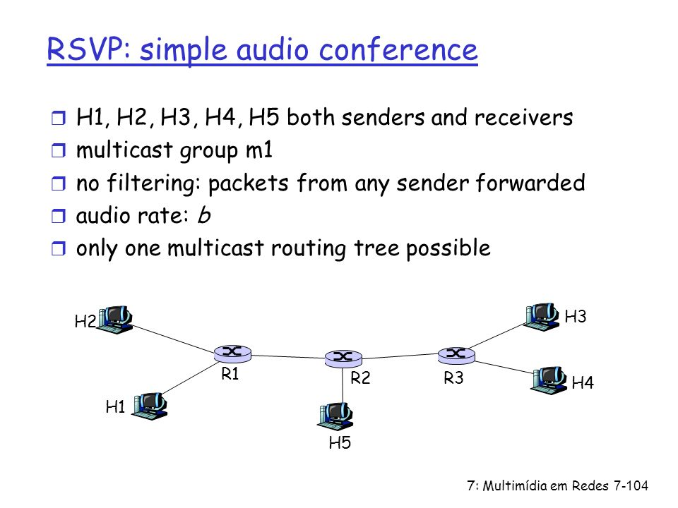 7: Multimídia em Redes7-104 RSVP: simple audio conference r H1, H2, H3, H4, H5 both senders and receivers r multicast group m1 r no filtering: packets