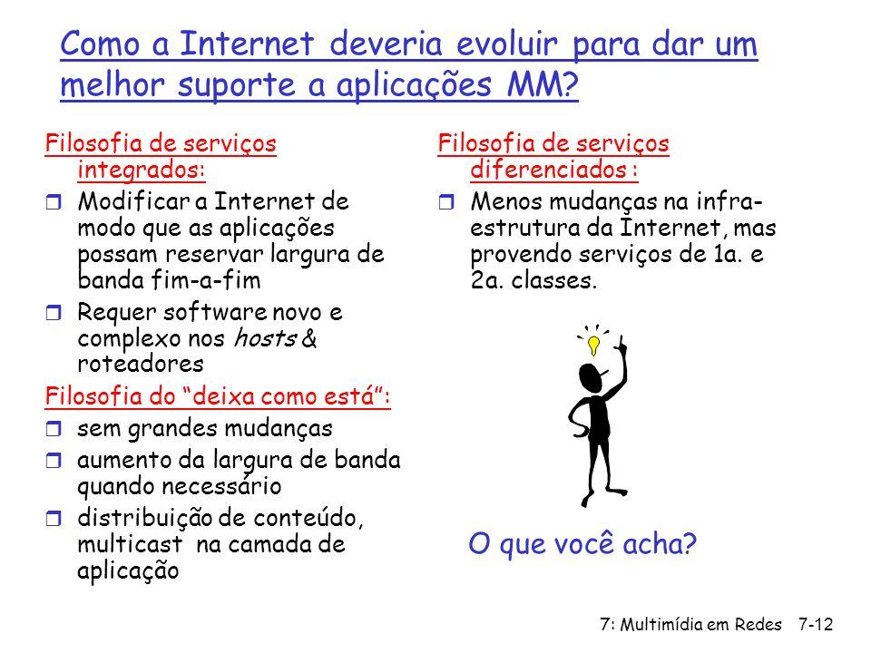 7: Multimídia em Redes7-12 Como a Internet deveria evoluir para dar um melhor suporte a aplicações MM.