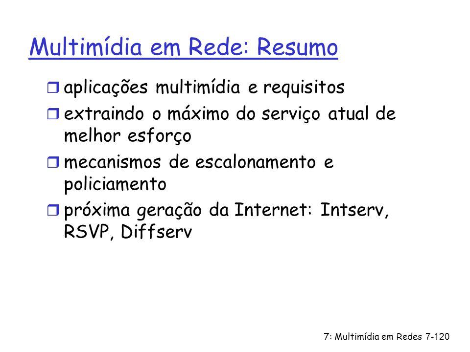 7: Multimídia em Redes7-120 Multimídia em Rede: Resumo r aplicações multimídia e requisitos r extraindo o máximo do serviço atual de melhor esforço r mecanismos de escalonamento e policiamento r próxima geração da Internet: Intserv, RSVP, Diffserv