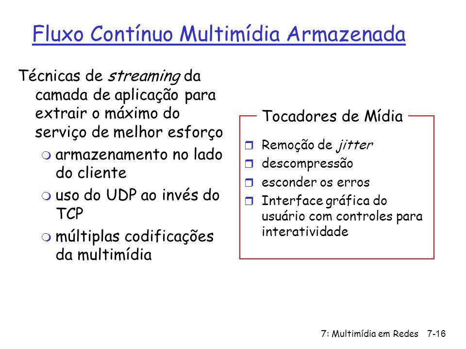 7: Multimídia em Redes7-16 Fluxo Contínuo Multimídia Armazenada Técnicas de streaming da camada de aplicação para extrair o máximo do serviço de melhor esforço m armazenamento no lado do cliente m uso do UDP ao invés do TCP m múltiplas codificações da multimídia r Remoção de jitter r descompressão r esconder os erros r Interface gráfica do usuário com controles para interatividade Tocadores de Mídia