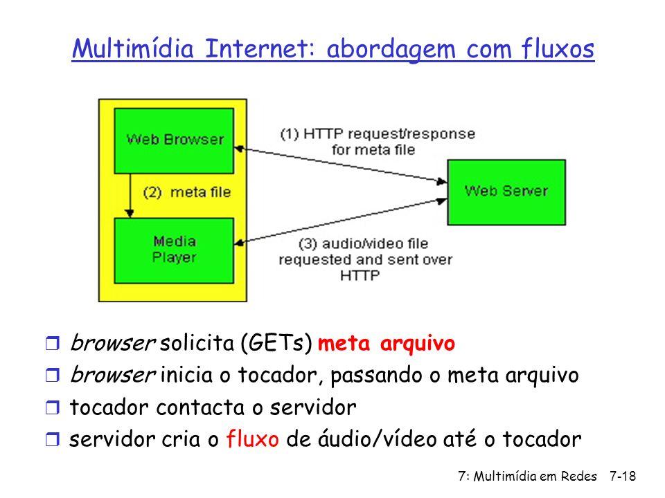 7: Multimídia em Redes7-18 Multimídia Internet: abordagem com fluxos r browser solicita (GETs) meta arquivo r browser inicia o tocador, passando o meta arquivo r tocador contacta o servidor r servidor cria o fluxo de áudio/vídeo até o tocador