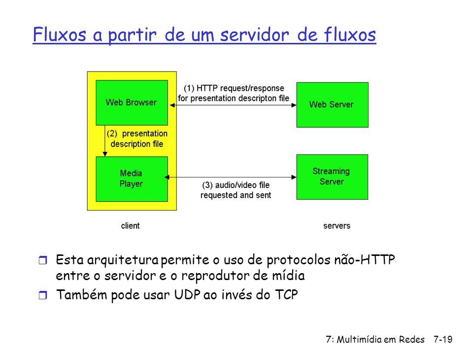 7: Multimídia em Redes7-19 Fluxos a partir de um servidor de fluxos r Esta arquitetura permite o uso de protocolos não-HTTP entre o servidor e o reprodutor de mídia r Também pode usar UDP ao invés do TCP
