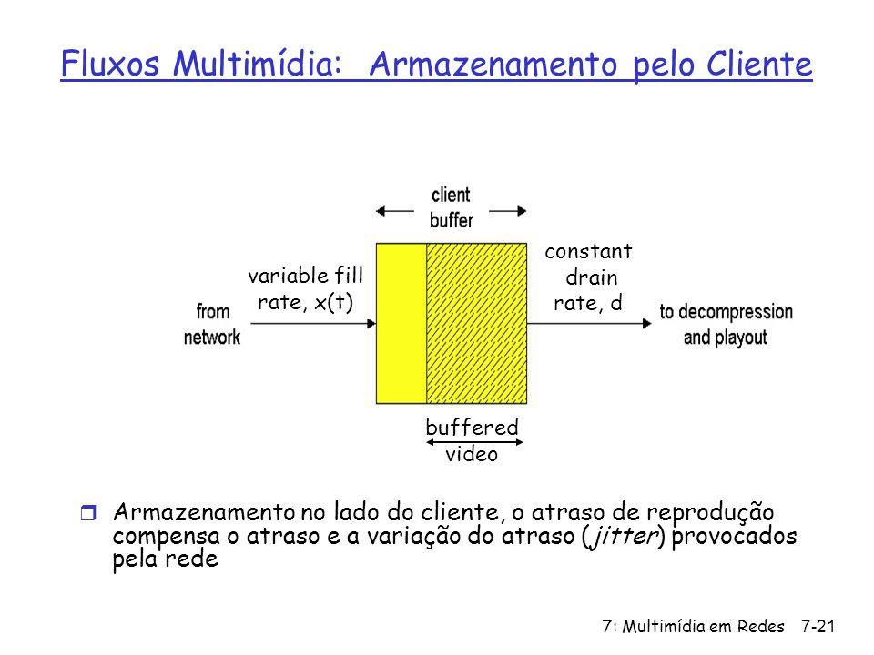 7: Multimídia em Redes7-21 Fluxos Multimídia: Armazenamento pelo Cliente r Armazenamento no lado do cliente, o atraso de reprodução compensa o atraso e a variação do atraso (jitter) provocados pela rede buffered video variable fill rate, x(t) constant drain rate, d