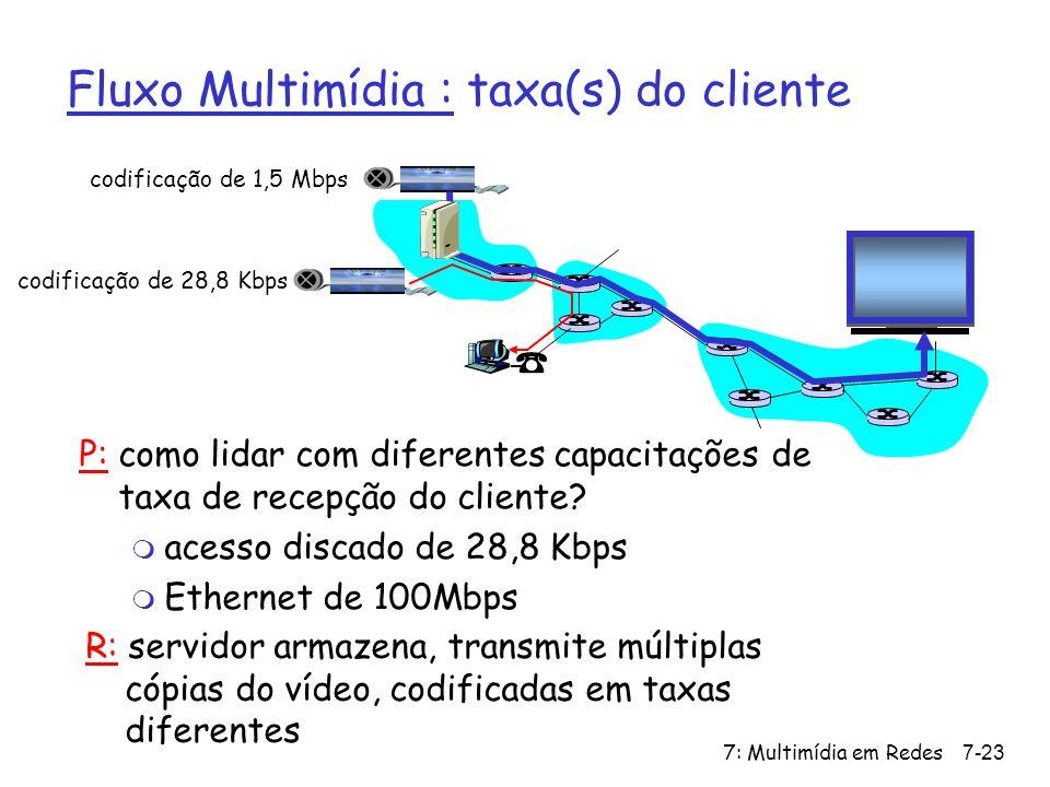 7: Multimídia em Redes7-23 Fluxo Multimídia : taxa(s) do cliente P: como lidar com diferentes capacitações de taxa de recepção do cliente.