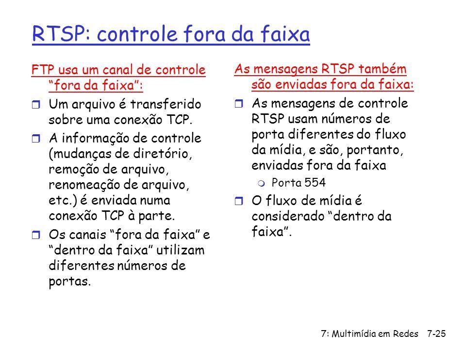 7: Multimídia em Redes7-25 RTSP: controle fora da faixa FTP usa um canal de controle fora da faixa: r Um arquivo é transferido sobre uma conexão TCP.