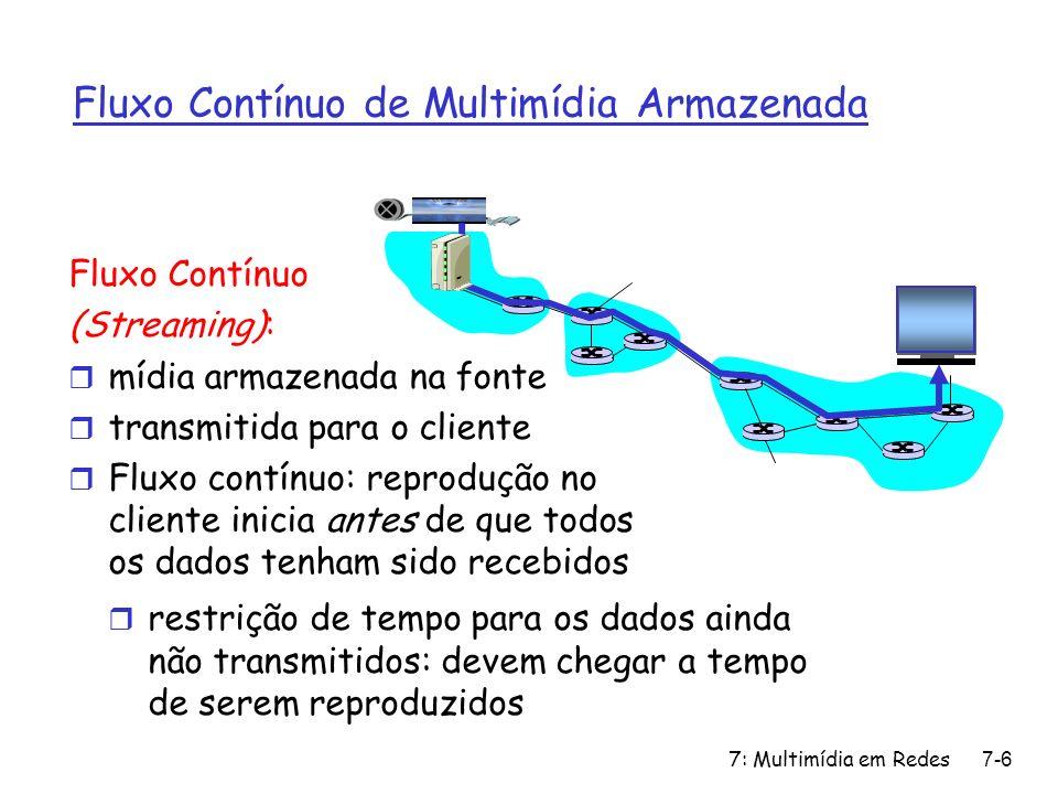 7: Multimídia em Redes7-27 Exemplo de Meta arquivo Twister <track type=audio e= PCMU/8000/1 src = rtsp://audio.example.com/twister/audio.en/lofi > <track type=audio e= DVI4/16000/2 pt= 90 DVI4/8000/1 src= rtsp://audio.example.com/twister/audio.en/hifi > <track type= video/jpeg src= rtsp://video.example.com/twister/video >