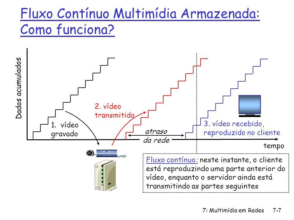 7: Multimídia em Redes7-8 Fluxo Contínuo Multimídia Armazenada: Interatividade r Funcionalidade tipo VCR: cliente pode pausar, voltar, avançar rapidamente (FF), modificar a barra de deslocamento m atraso inicial de 10 seg OK m 1-2 seg até que o comando seja executado OK m RTSP é freqüentemente usado (mais detalhes posteriormente) r restrição de tempo para dados ainda não transmitidos: chegar em tempo para reprodução