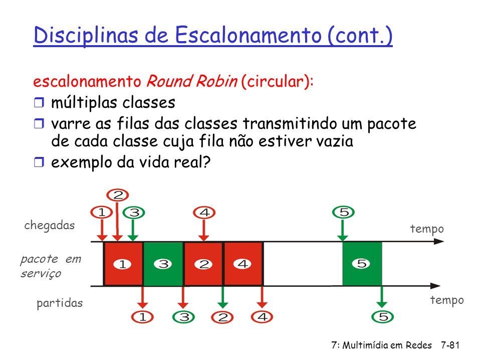 7: Multimídia em Redes7-81 Disciplinas de Escalonamento (cont.) escalonamento Round Robin (circular): r múltiplas classes r varre as filas das classes transmitindo um pacote de cada classe cuja fila não estiver vazia r exemplo da vida real.