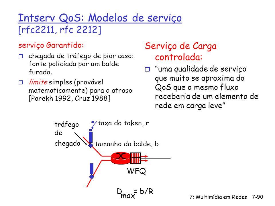 7: Multimídia em Redes7-90 Intserv QoS: Modelos de serviço [rfc2211, rfc 2212] serviço Garantido: r chegada de tráfego de pior caso: fonte policiada por um balde furado.