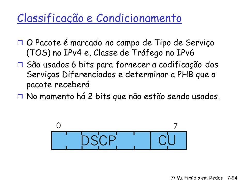 7: Multimídia em Redes7-94 Classificação e Condicionamento r O Pacote é marcado no campo de Tipo de Serviço (TOS) no IPv4 e, Classe de Tráfego no IPv6 r São usados 6 bits para fornecer a codificação dos Serviços Diferenciados e determinar a PHB que o pacote receberá r No momento há 2 bits que não estão sendo usados.