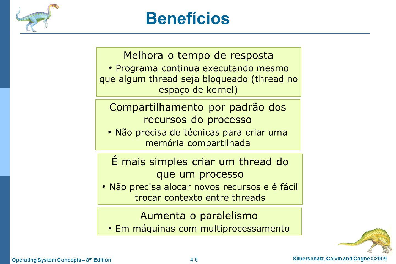 4.5 Silberschatz, Galvin and Gagne ©2009 Operating System Concepts – 8 th Edition Benefícios Melhora o tempo de resposta Programa continua executando