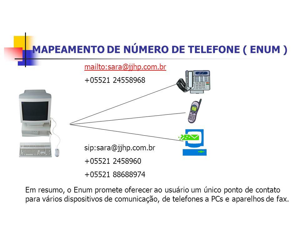 MAPEAMENTO DE NÚMERO DE TELEFONE ( ENUM ) mailto:sara@jjhp.com.br +05521 24558968 sip:sara@jjhp.com.br +05521 2458960 +05521 88688974 Em resumo, o Enu
