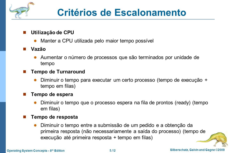 5.12 Silberschatz, Galvin and Gagne ©2009 Operating System Concepts – 8 th Edition Critérios de Escalonamento Utilização de CPU Manter a CPU utilizada