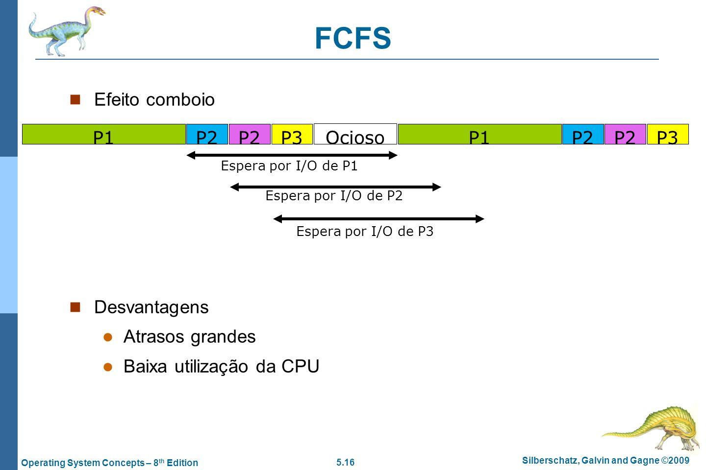 5.16 Silberschatz, Galvin and Gagne ©2009 Operating System Concepts – 8 th Edition FCFS Efeito comboio Desvantagens Atrasos grandes Baixa utilização d