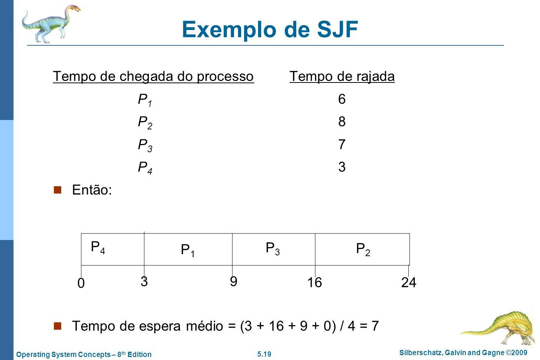 5.19 Silberschatz, Galvin and Gagne ©2009 Operating System Concepts – 8 th Edition Exemplo de SJF Tempo de chegada do processoTempo de rajada P 1 0.06