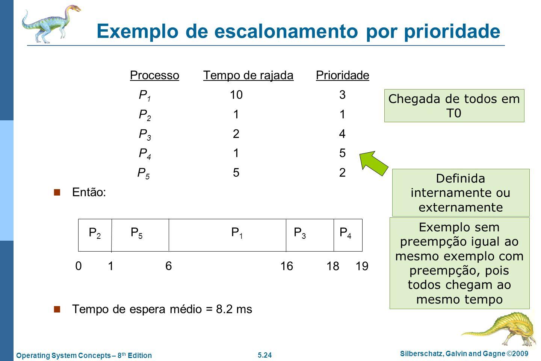 5.24 Silberschatz, Galvin and Gagne ©2009 Operating System Concepts – 8 th Edition Exemplo de escalonamento por prioridade Processo Tempo de rajadaPri