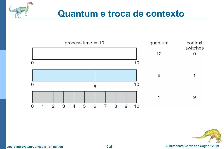 5.28 Silberschatz, Galvin and Gagne ©2009 Operating System Concepts – 8 th Edition Quantum e troca de contexto