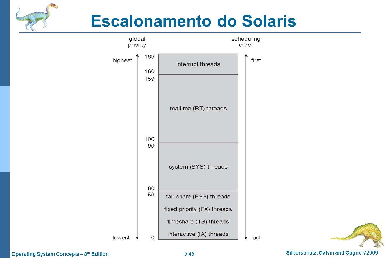 5.45 Silberschatz, Galvin and Gagne ©2009 Operating System Concepts – 8 th Edition Escalonamento do Solaris