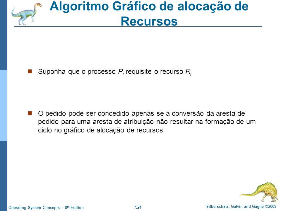 7.24 Silberschatz, Galvin and Gagne ©2009 Operating System Concepts – 8 th Edition Algoritmo Gráfico de alocação de Recursos Suponha que o processo P