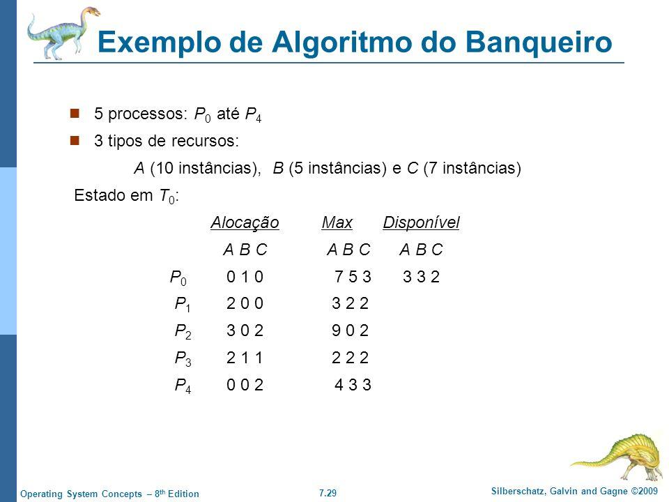 7.29 Silberschatz, Galvin and Gagne ©2009 Operating System Concepts – 8 th Edition Exemplo de Algoritmo do Banqueiro 5 processos: P 0 até P 4 3 tipos