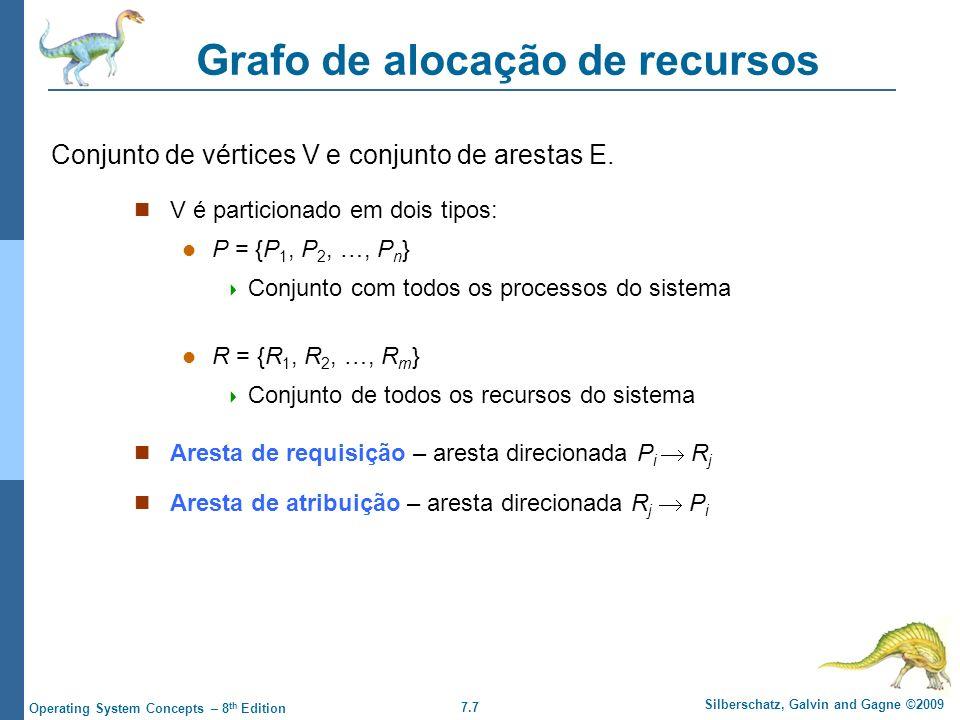 7.7 Silberschatz, Galvin and Gagne ©2009 Operating System Concepts – 8 th Edition Grafo de alocação de recursos V é particionado em dois tipos: P = {P