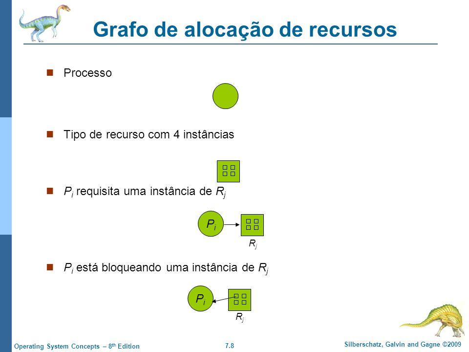 7.8 Silberschatz, Galvin and Gagne ©2009 Operating System Concepts – 8 th Edition Grafo de alocação de recursos Processo Tipo de recurso com 4 instânc