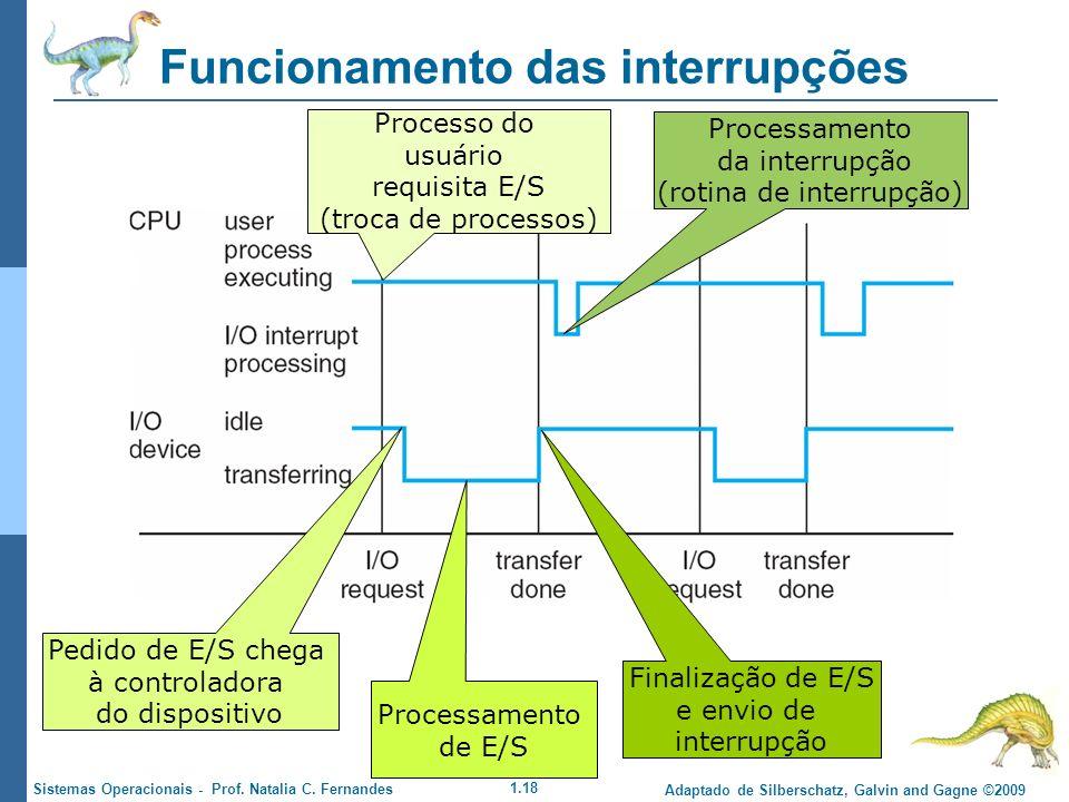 1.18 Adaptado de Silberschatz, Galvin and Gagne ©2009 Sistemas Operacionais - Prof. Natalia C. Fernandes Funcionamento das interrupções Processo do us