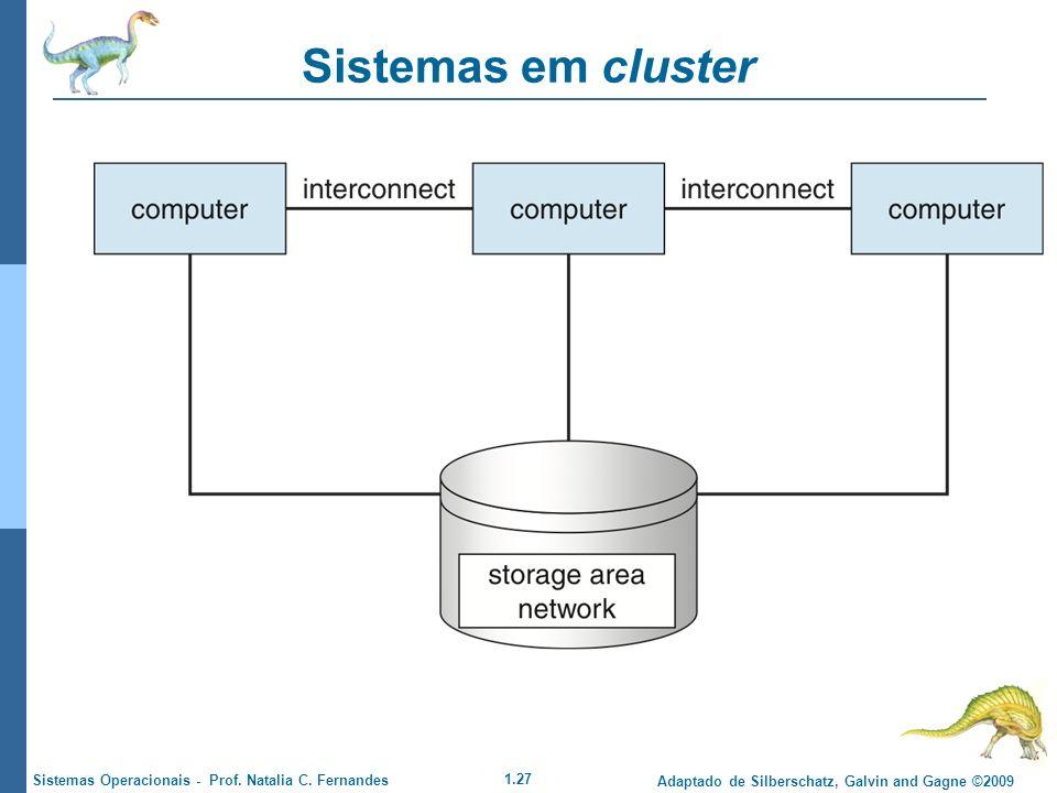 1.27 Adaptado de Silberschatz, Galvin and Gagne ©2009 Sistemas Operacionais - Prof. Natalia C. Fernandes Sistemas em cluster