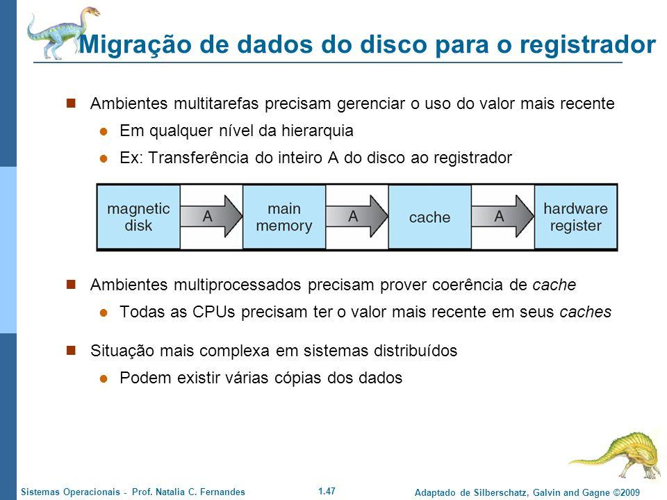 1.47 Adaptado de Silberschatz, Galvin and Gagne ©2009 Sistemas Operacionais - Prof. Natalia C. Fernandes Migração de dados do disco para o registrador