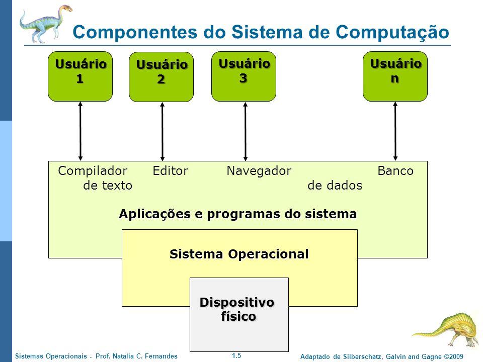1.5 Adaptado de Silberschatz, Galvin and Gagne ©2009 Sistemas Operacionais - Prof. Natalia C. Fernandes Componentes do Sistema de Computação Usuário1