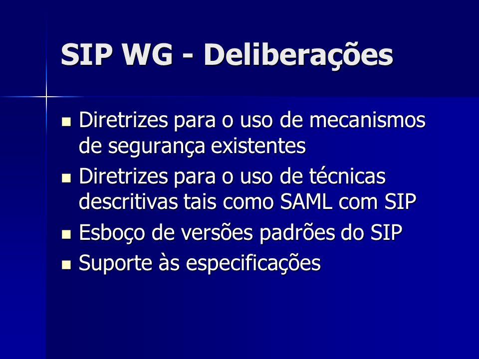 SIP WG - Deliberações Diretrizes para o uso de mecanismos de segurança existentes Diretrizes para o uso de mecanismos de segurança existentes Diretrizes para o uso de técnicas descritivas tais como SAML com SIP Diretrizes para o uso de técnicas descritivas tais como SAML com SIP Esboço de versões padrões do SIP Esboço de versões padrões do SIP Suporte às especificações Suporte às especificações