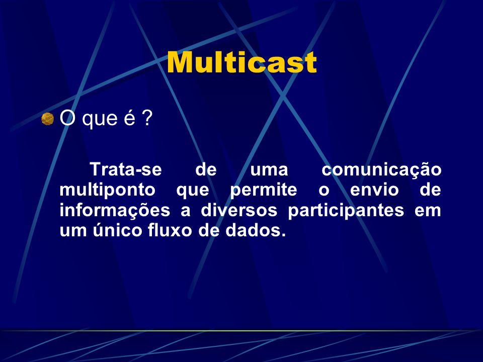Multicast O que é ? Trata-se de uma comunicação multiponto que permite o envio de informações a diversos participantes em um único fluxo de dados.