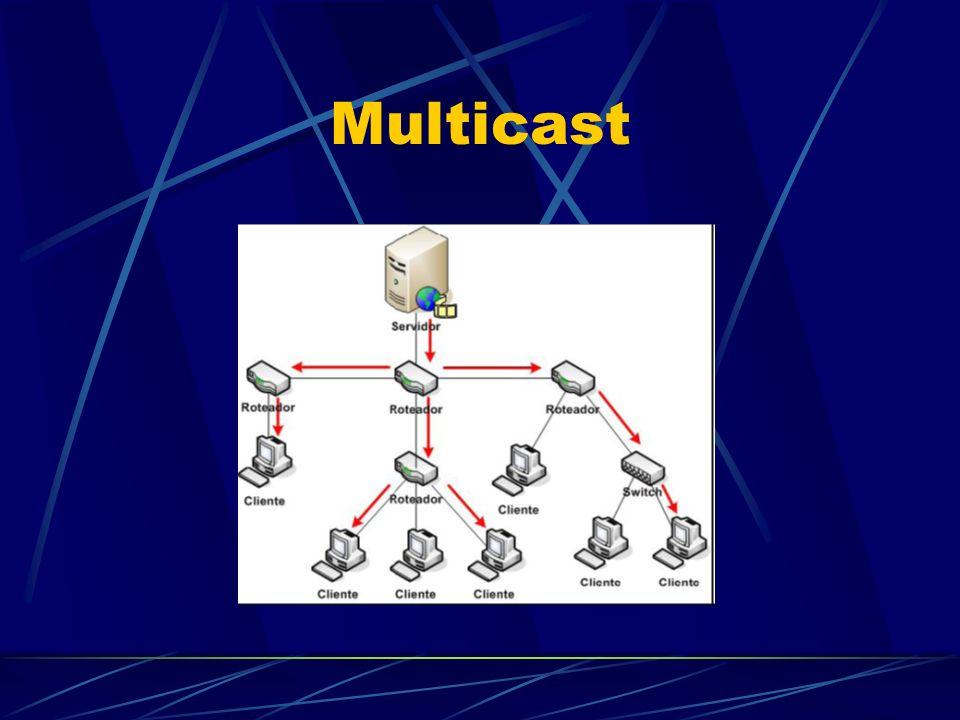 Objetivo: Redução de custos e otimização da rede, através da diminuição da banda e o não armazenamento de informações sobre o receptor nos roteadores.