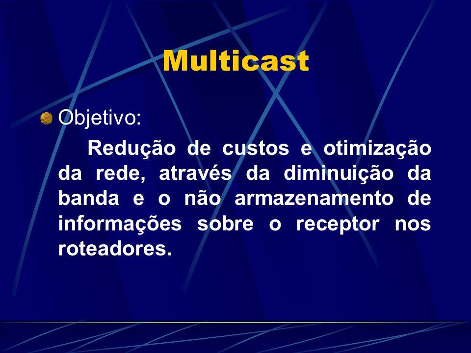 Multicast Característica: IP Multicast permite que os receptores se mantenham de forma anônima no grupo, o roteador mantém o controle apenas da existência de receptores (membros) ativos da sub-rede em questão, não mantendo nenhuma informação sobre a identificação ou quantidade dos membros de um grupo.