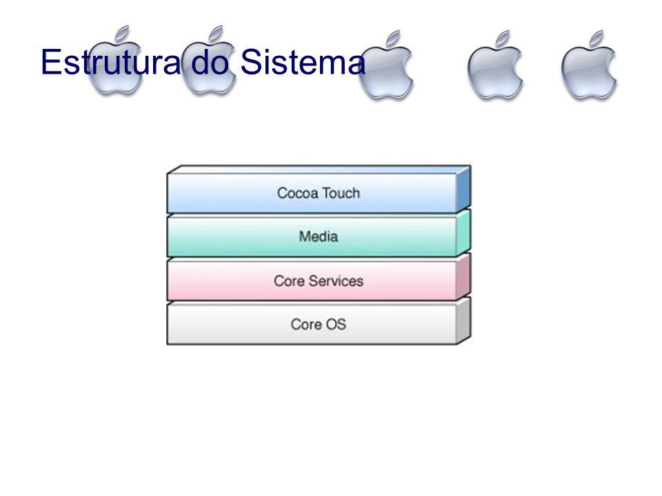 Cocoa Touch Fornece as Ferramentas Básicas e Infraestrutura que um Usuário Precisa para Implementar Evento e Aplicações Gráficas Para a Interface do Iphone.