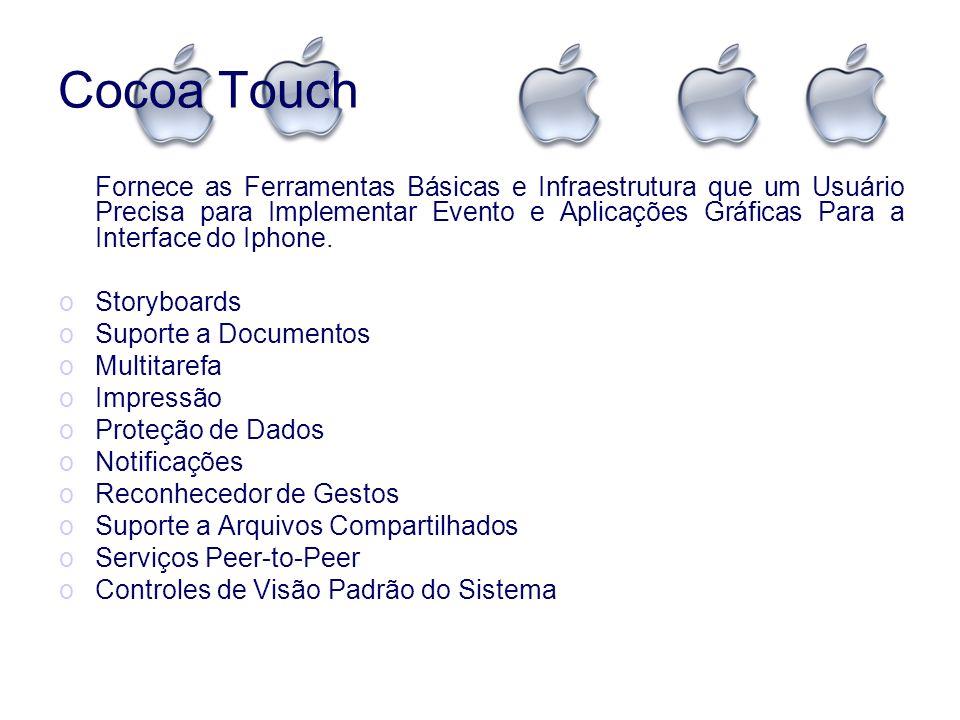 Cocoa Touch Fornece as Ferramentas Básicas e Infraestrutura que um Usuário Precisa para Implementar Evento e Aplicações Gráficas Para a Interface do I