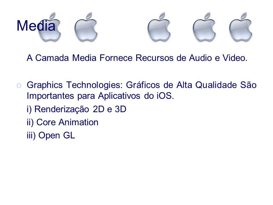 Media A Camada Media Fornece Recursos de Audio e Video. oGraphics Technologies: Gráficos de Alta Qualidade São Importantes para Aplicativos do iOS. i)