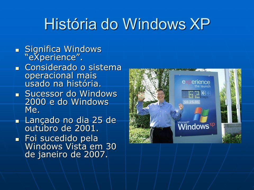 História do Windows XP Significa Windows eXperience. Significa Windows eXperience. Considerado o sistema operacional mais usado na história. Considera