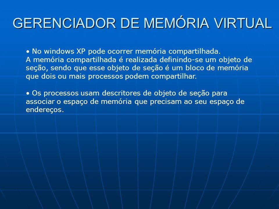 GERENCIADOR DE MEMÓRIA VIRTUAL No windows XP pode ocorrer memória compartilhada. A memória compartilhada é realizada definindo-se um objeto de seção,