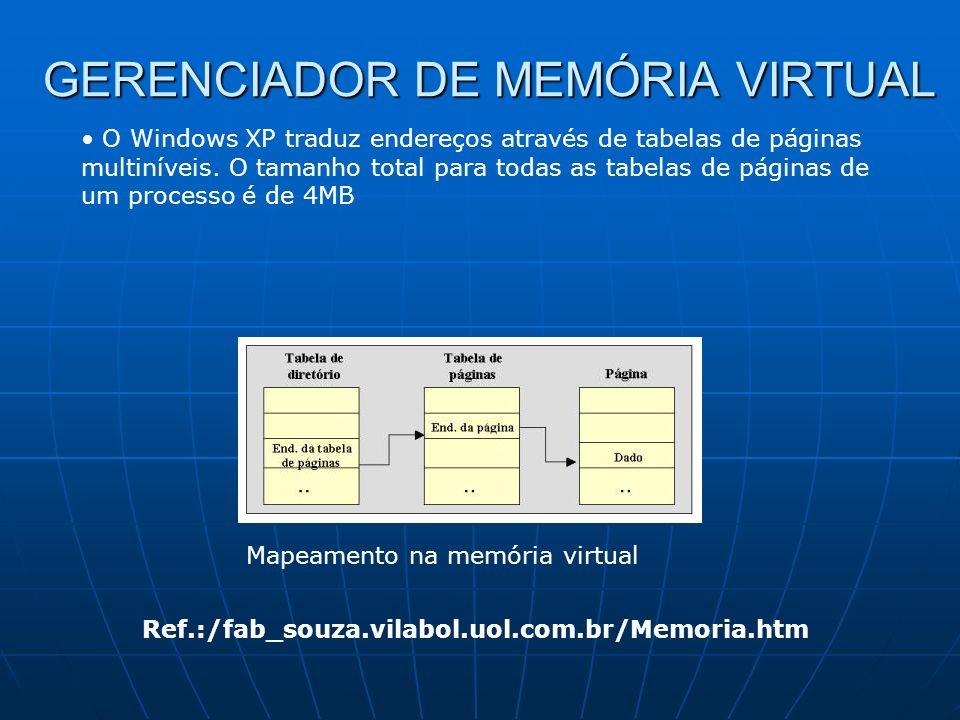 GERENCIADOR DE MEMÓRIA VIRTUAL O Windows XP traduz endereços através de tabelas de páginas multiníveis. O tamanho total para todas as tabelas de págin