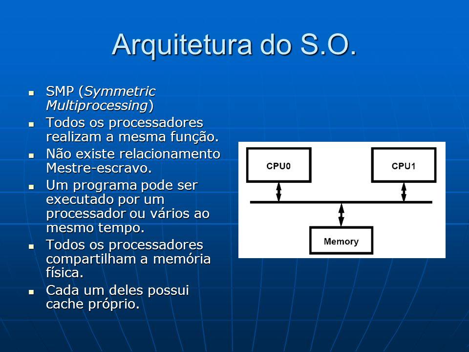 Arquitetura do S.O. SMP (Symmetric Multiprocessing) SMP (Symmetric Multiprocessing) Todos os processadores realizam a mesma função. Todos os processad