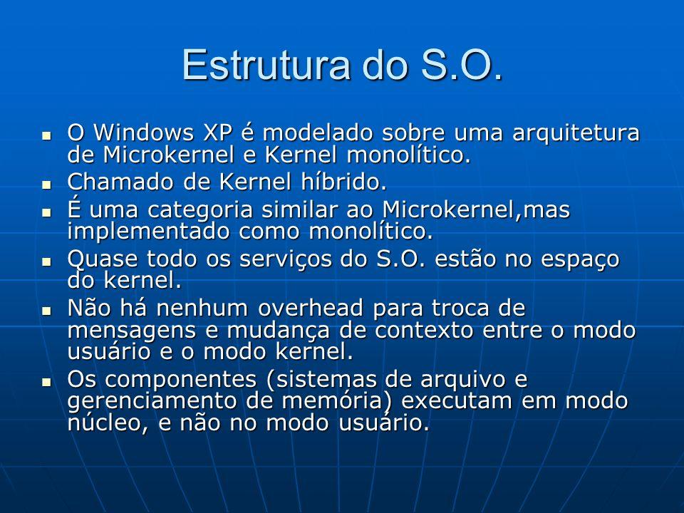 Estrutura do S.O. O Windows XP é modelado sobre uma arquitetura de Microkernel e Kernel monolítico. O Windows XP é modelado sobre uma arquitetura de M