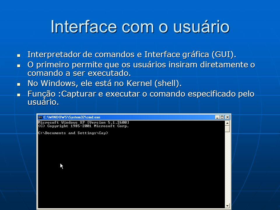 Interface com o usuário Interpretador de comandos e Interface gráfica (GUI). Interpretador de comandos e Interface gráfica (GUI). O primeiro permite q