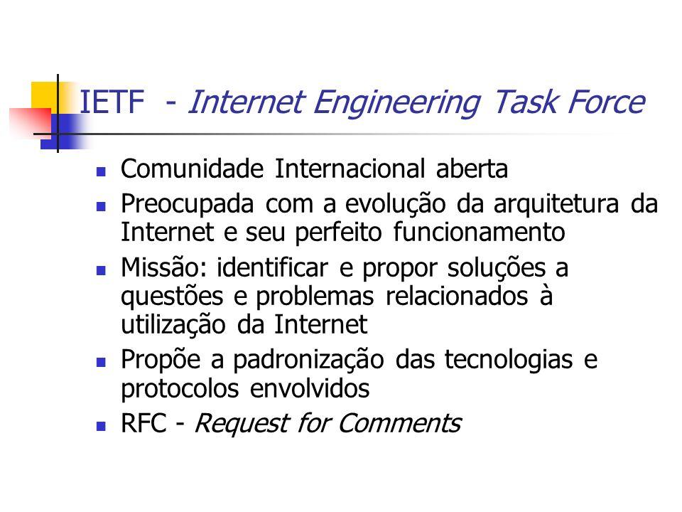 IETF - Internet Engineering Task Force Comunidade Internacional aberta Preocupada com a evolução da arquitetura da Internet e seu perfeito funcionamen