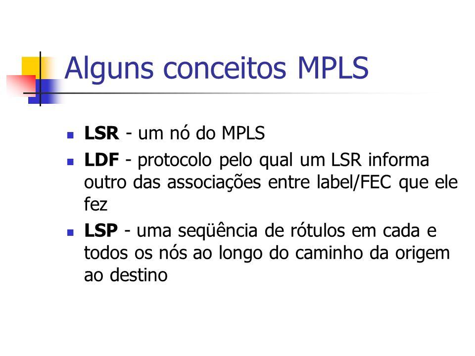 Alguns conceitos MPLS LSR - um nó do MPLS LDF - protocolo pelo qual um LSR informa outro das associações entre label/FEC que ele fez LSP - uma seqüênc