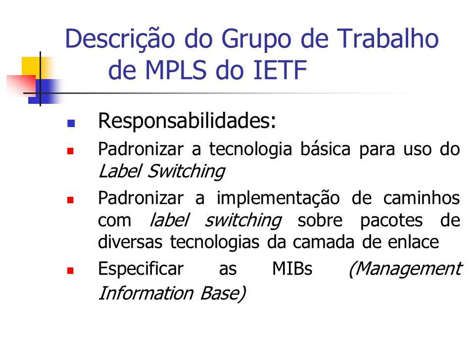 Descrição do Grupo de Trabalho de MPLS do IETF Responsabilidades: Padronizar a tecnologia básica para uso do Label Switching Padronizar a implementaçã