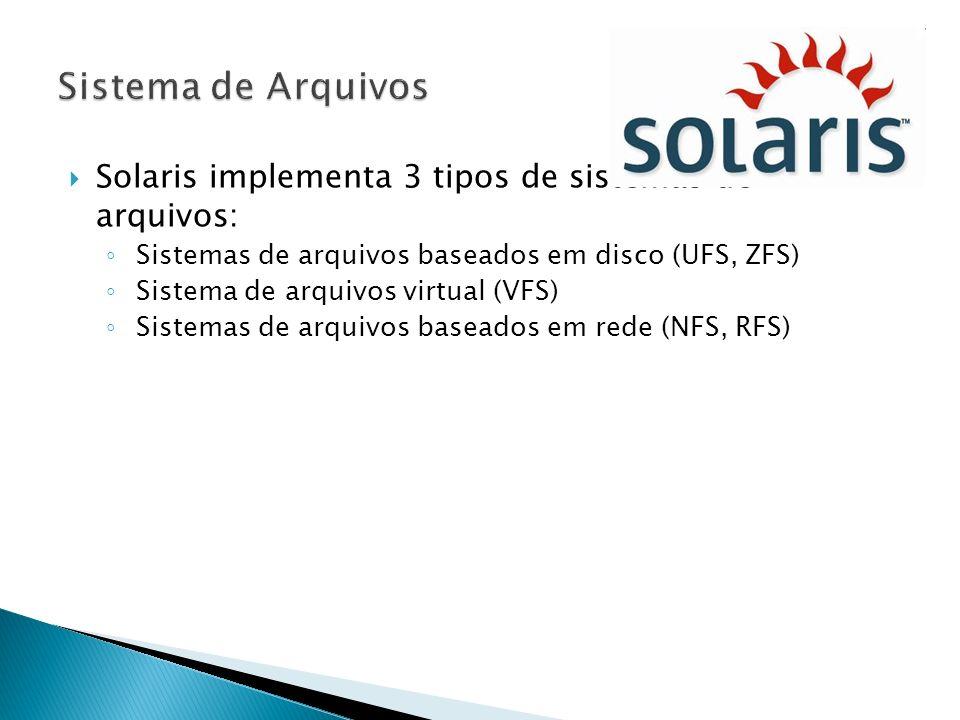 Solaris implementa 3 tipos de sistemas de arquivos: Sistemas de arquivos baseados em disco (UFS, ZFS) Sistema de arquivos virtual (VFS) Sistemas de ar