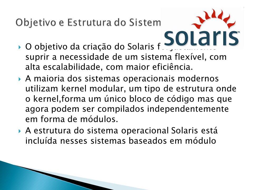 Solaris implementa 3 tipos de sistemas de arquivos: Sistemas de arquivos baseados em disco (UFS, ZFS) Sistema de arquivos virtual (VFS) Sistemas de arquivos baseados em rede (NFS, RFS)