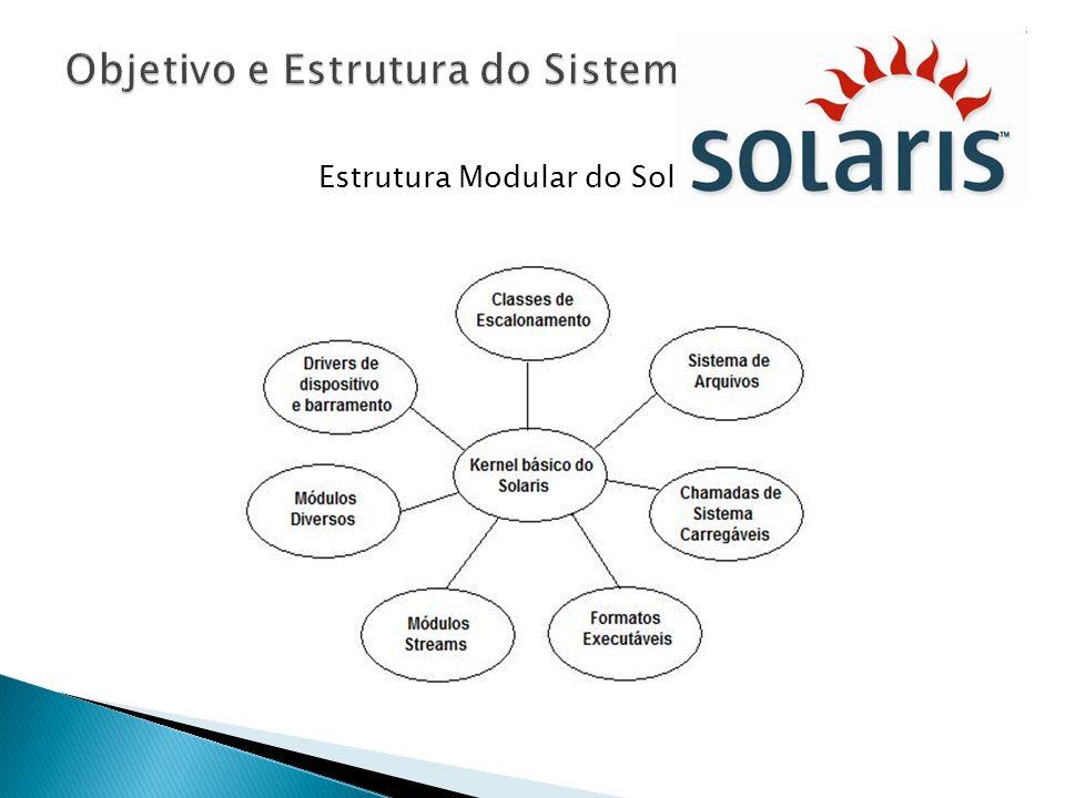 O Solaris, através de seus programas de sistemas, consegue solucionar problemas de forma simples e aprimorada.